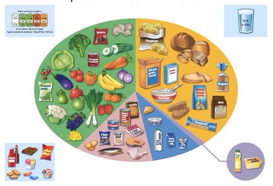 Gestational Diabetes inPregnancy